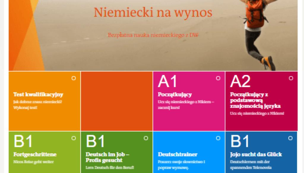 Niemiecki na wynos - krótki kurs branżowego niemieckiego